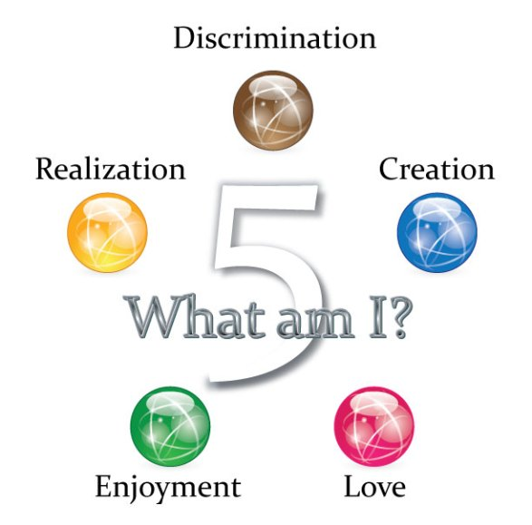The five qualities of the Self